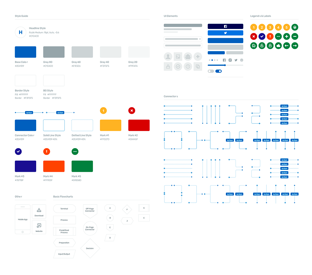 Image of Style sheet and components for wireframing